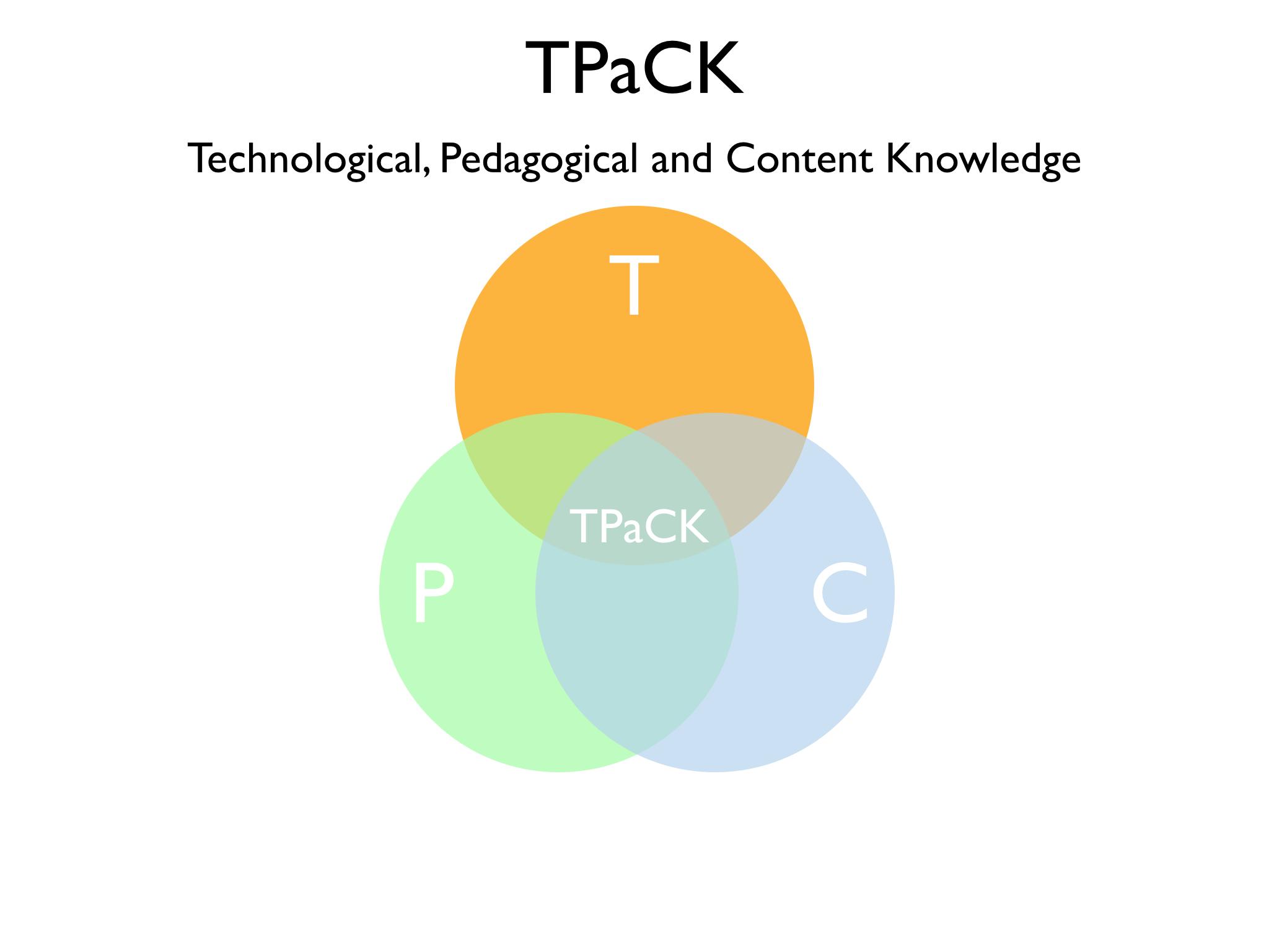 TPaCK model