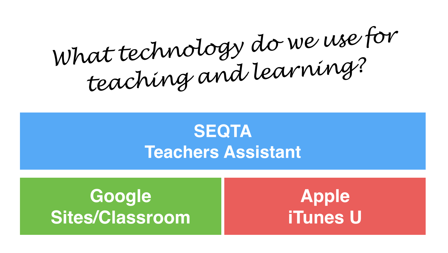 Tech solutions for education