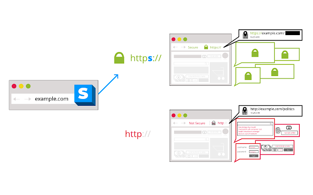 https-everywhere-chrome-extensions.png