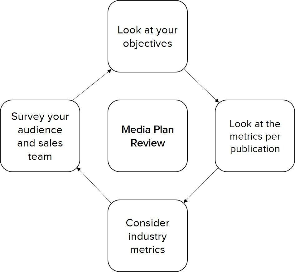 media plan.jpg