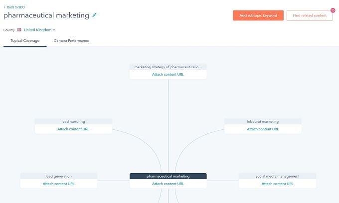 Hubspot-planning-strategy-feature.jpg