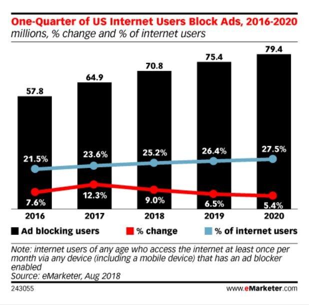 adblocker stats.jpg