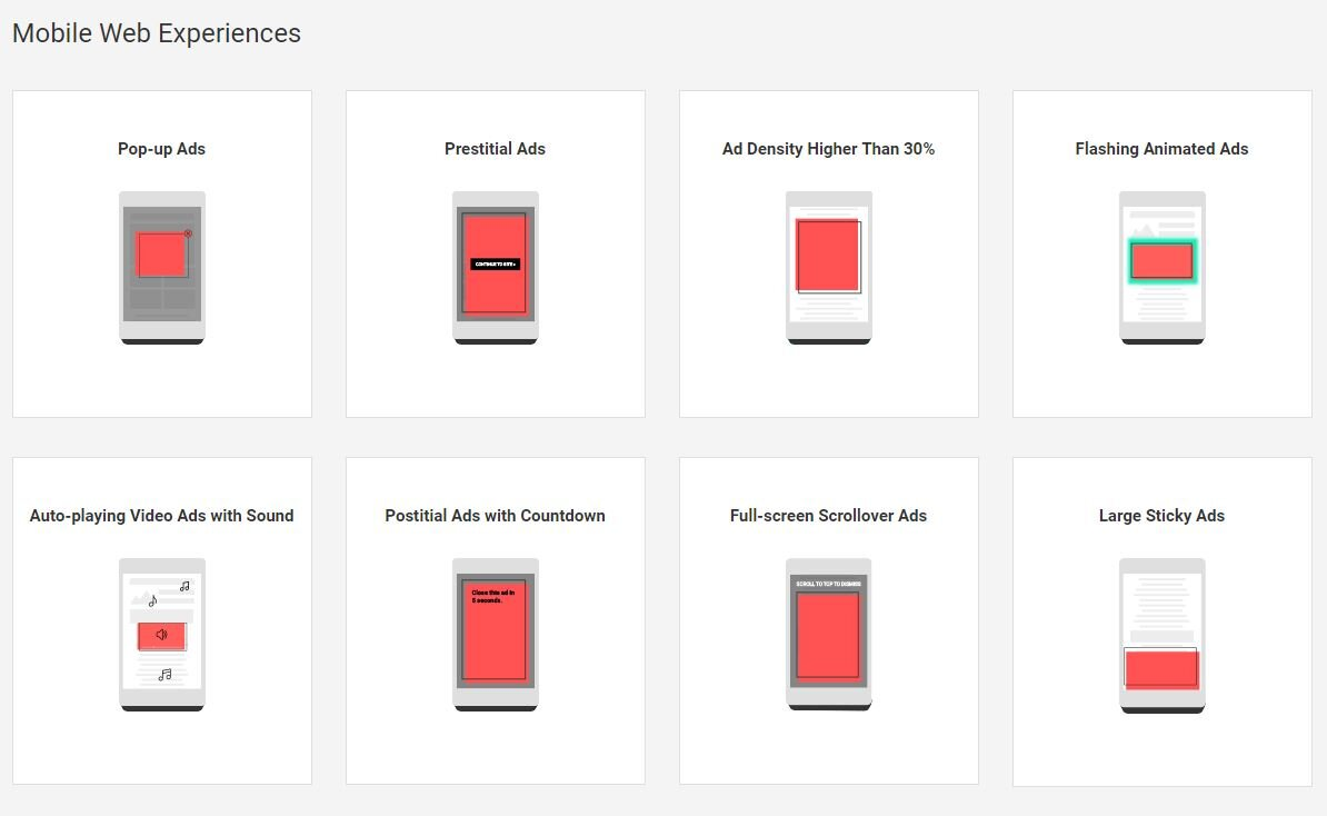 Least preferred ad experiences for desktop web and mobile web - The Better Ads Standards.