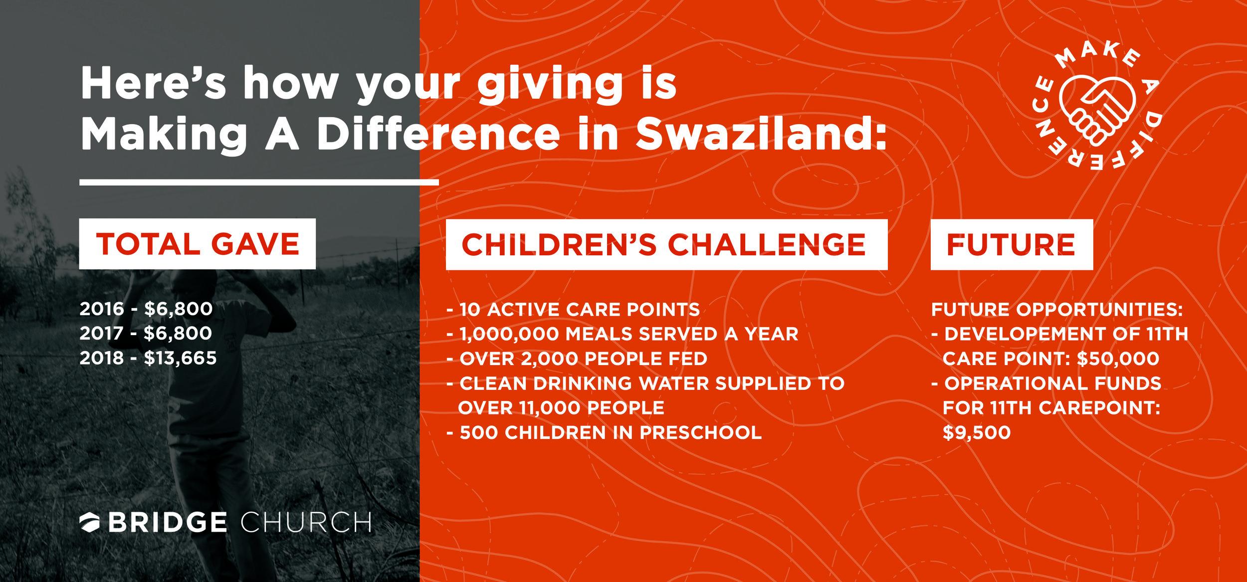 Swaziland_Card.jpg