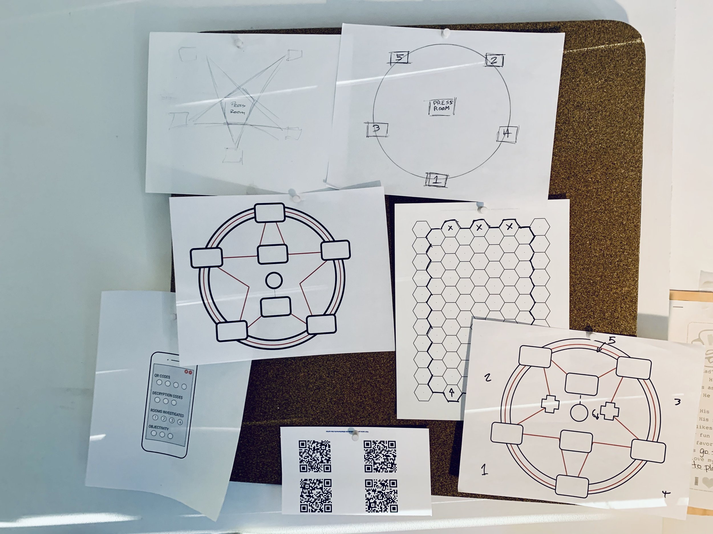 Techlandia - Pinboard of early game board sketches, which eventually transitioned into a hex tile map.