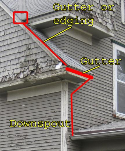 Gutter problem NW Solution copy.jpg