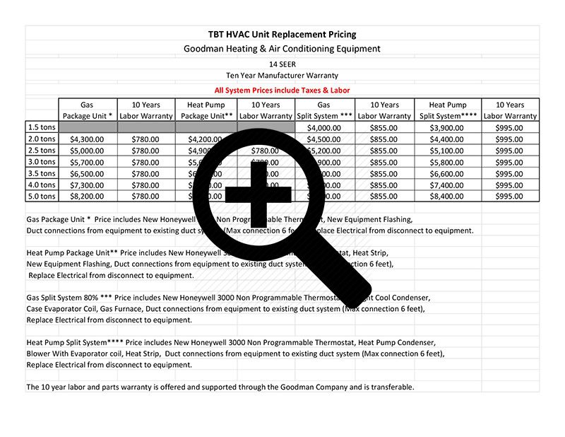 TBT HVAC Unit Replacement Pricing
