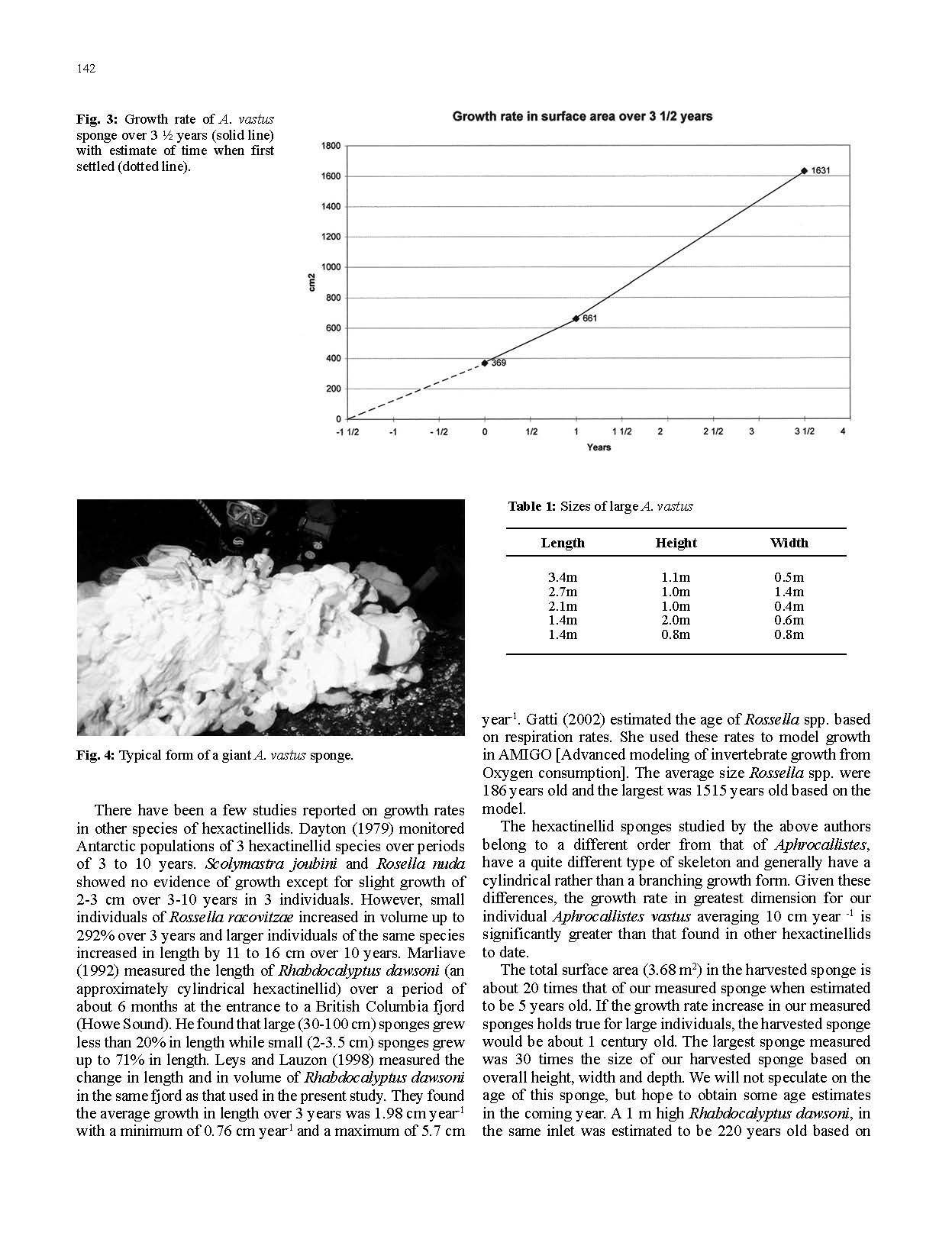 Austin et al - Growth and morphology of Aphrocallistes vastus_Page_4.jpg