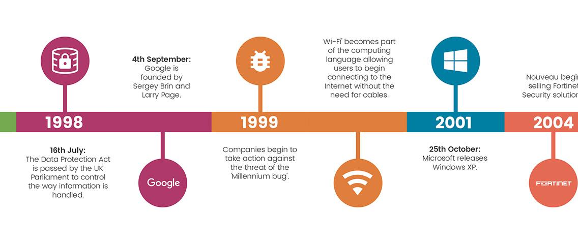 7-1736_Nouveau_online-timeline-infographic_v3_03.jpg