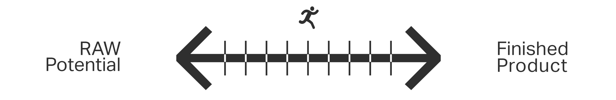 ILUVMFG-process.png