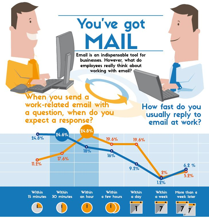 Email response infographic.JPG