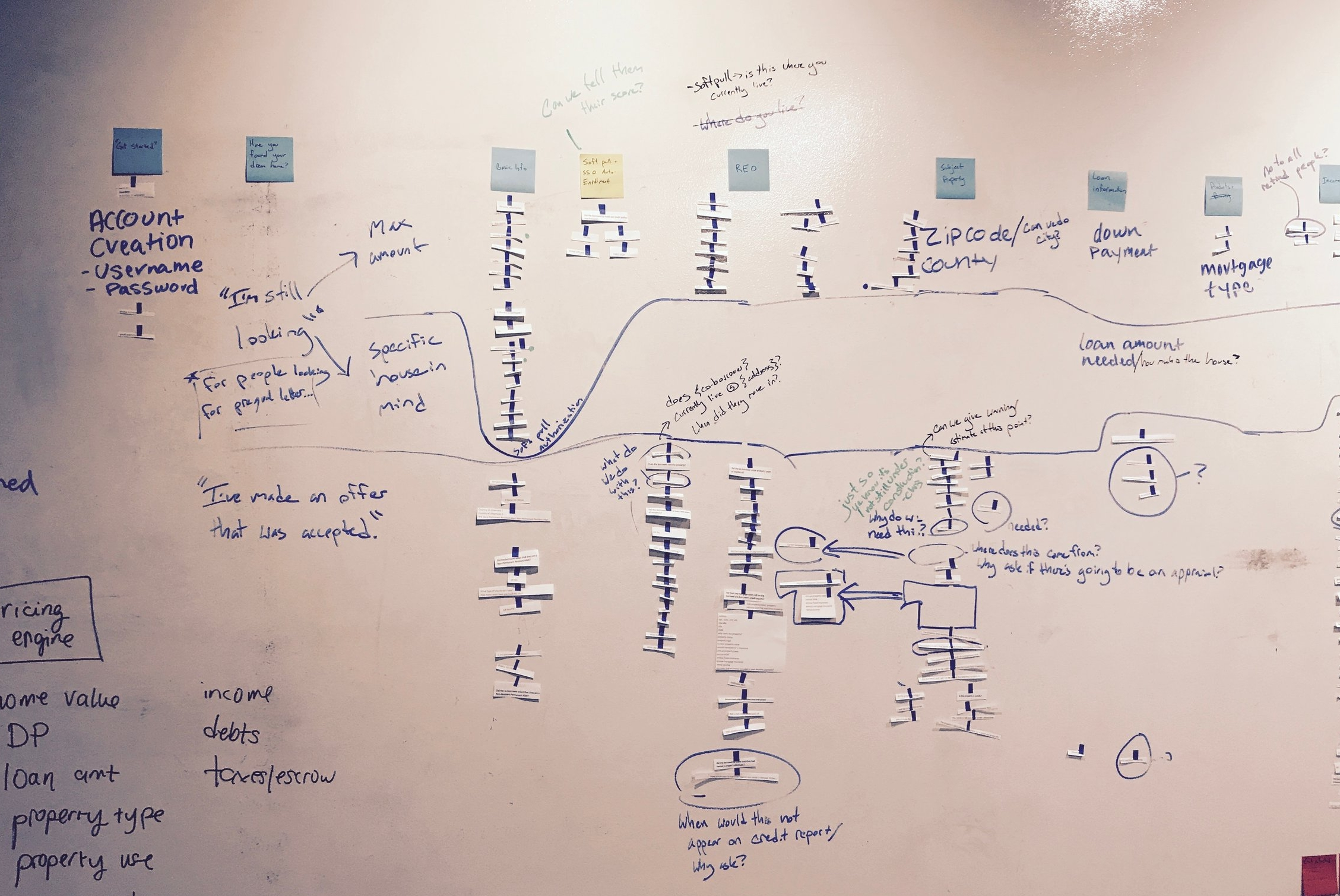 UX flow whiteboard.jpg