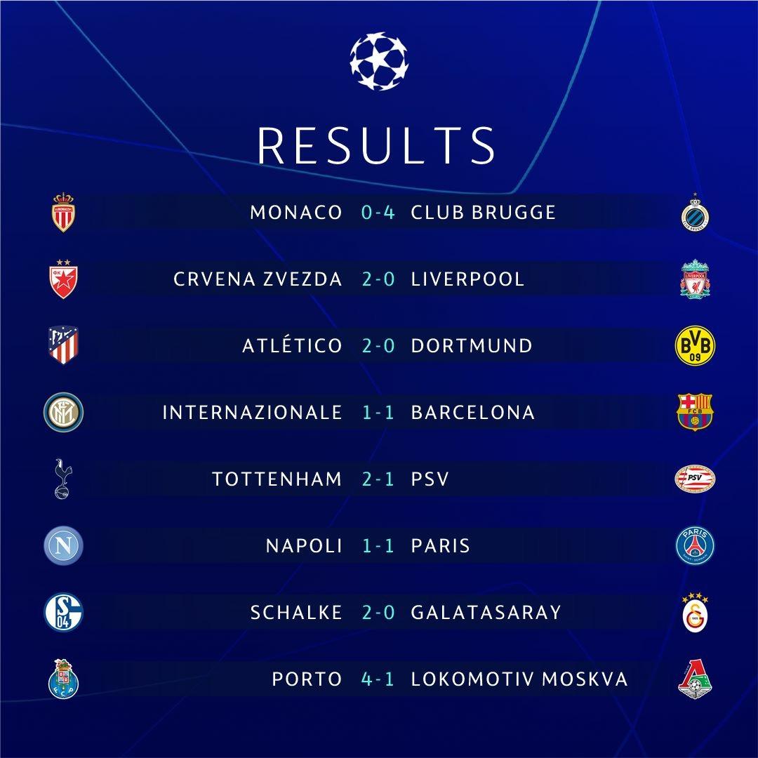 Photo credit: facebook.com/uefachampionsleague