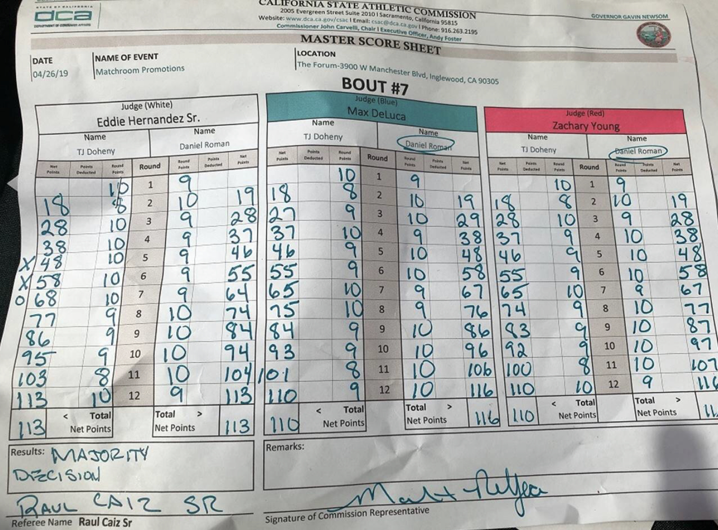 The Official Scorecards