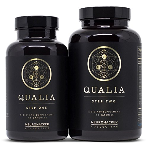 Copy of Qualia