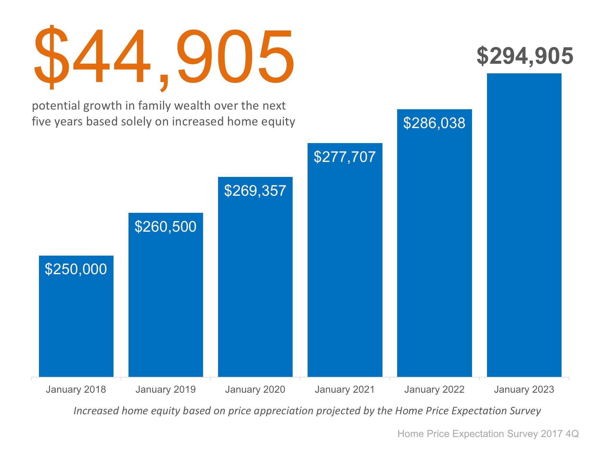 Eric Bell Estates Buying Selling Los Angeles Real Estate Realtor Silver Lake Los Feliz DTLA
