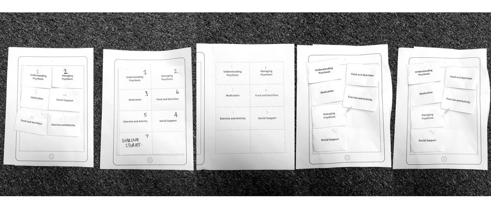 Card sort activity to organise content and information
