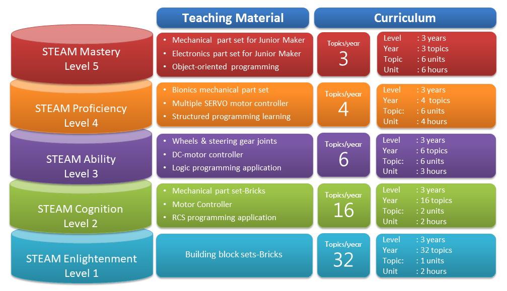 Curriculum_Roadmap.png