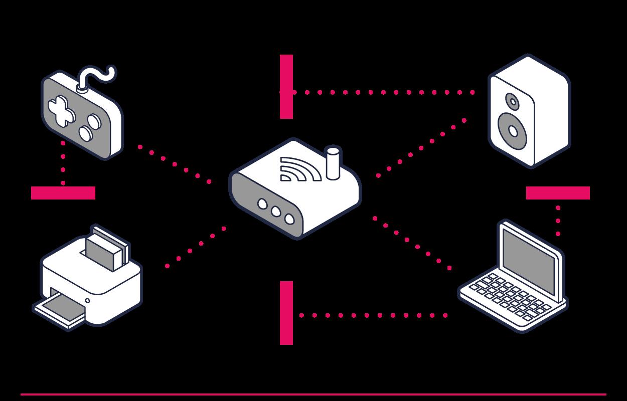 Para manter a privacidade e a segurança dos inquilinos, os dispositivos sem fios podem ligar ao Wi-Fi, mas não é possível ligá-los entre si.