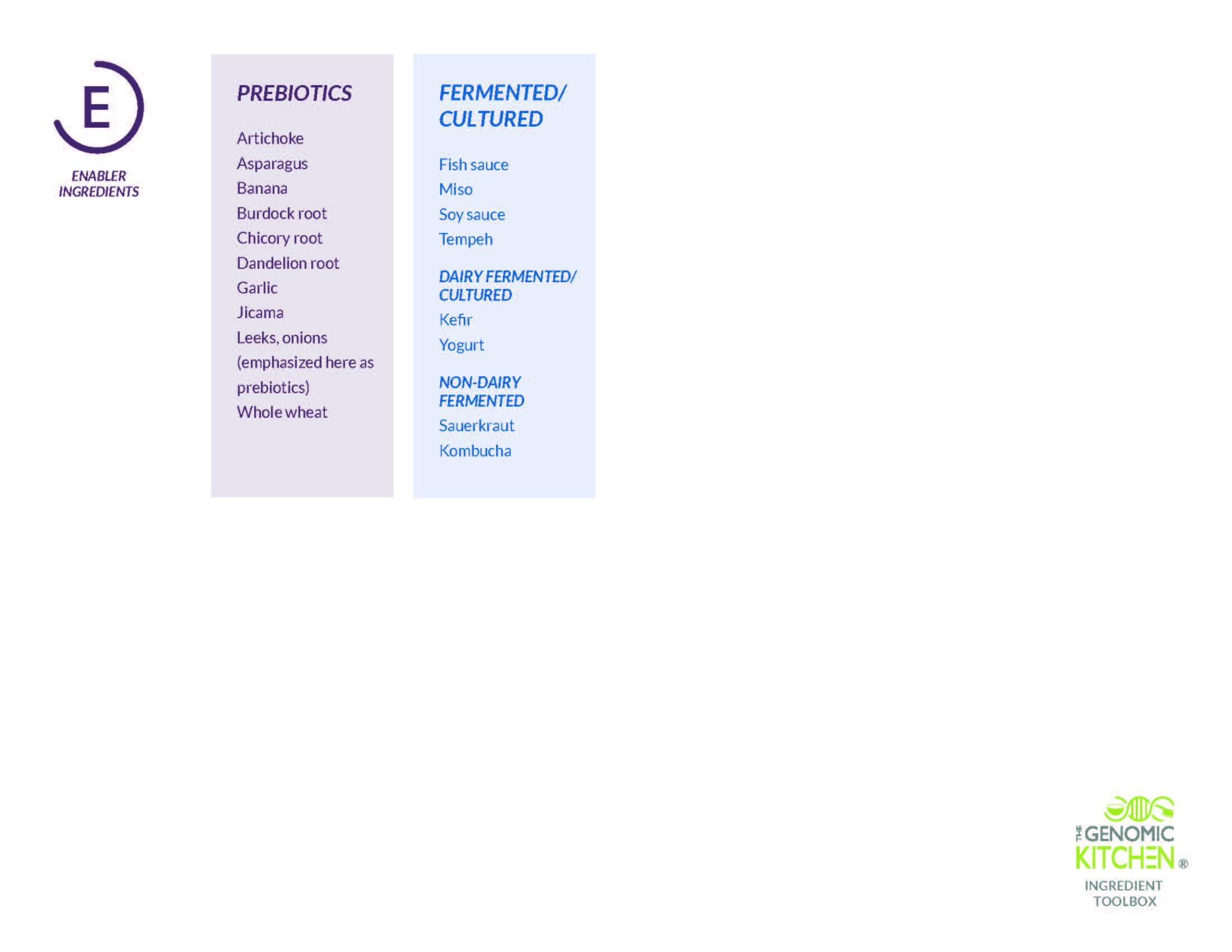 (E) Enabler Ingredients -