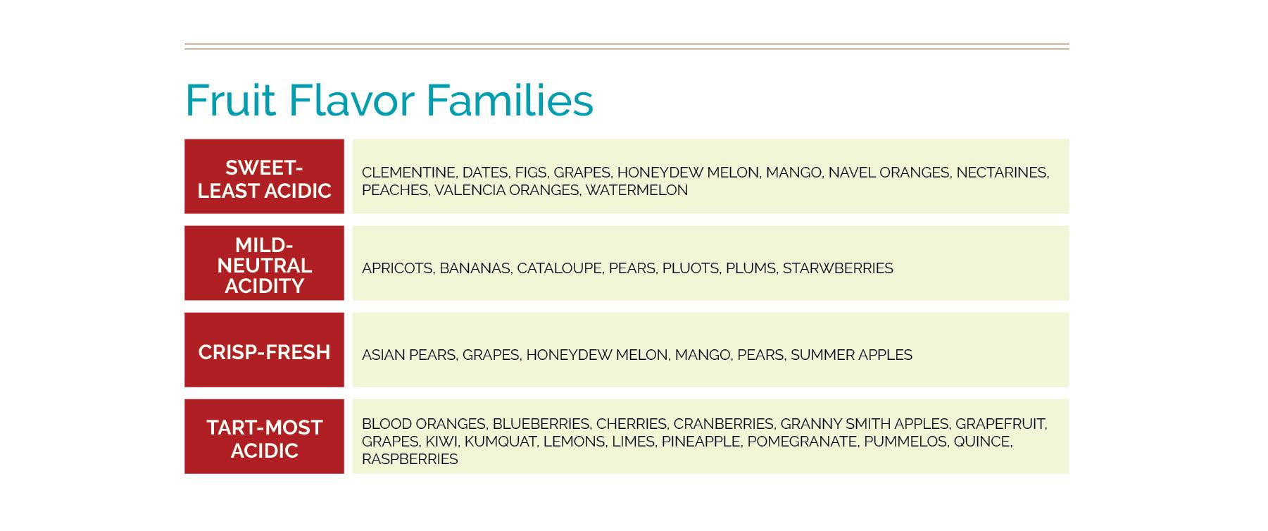 803---Culinary-genomics-chart-page-262.jpg