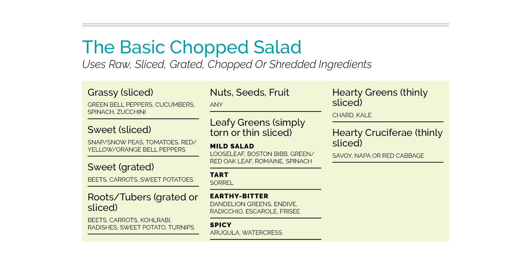 Basic Chopped Salad.jpg