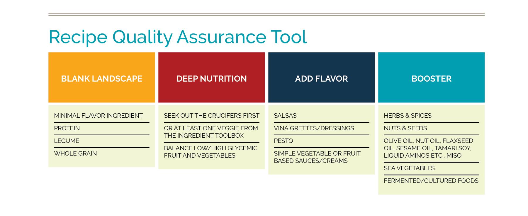 Recipe Quality Assurance tool.jpg