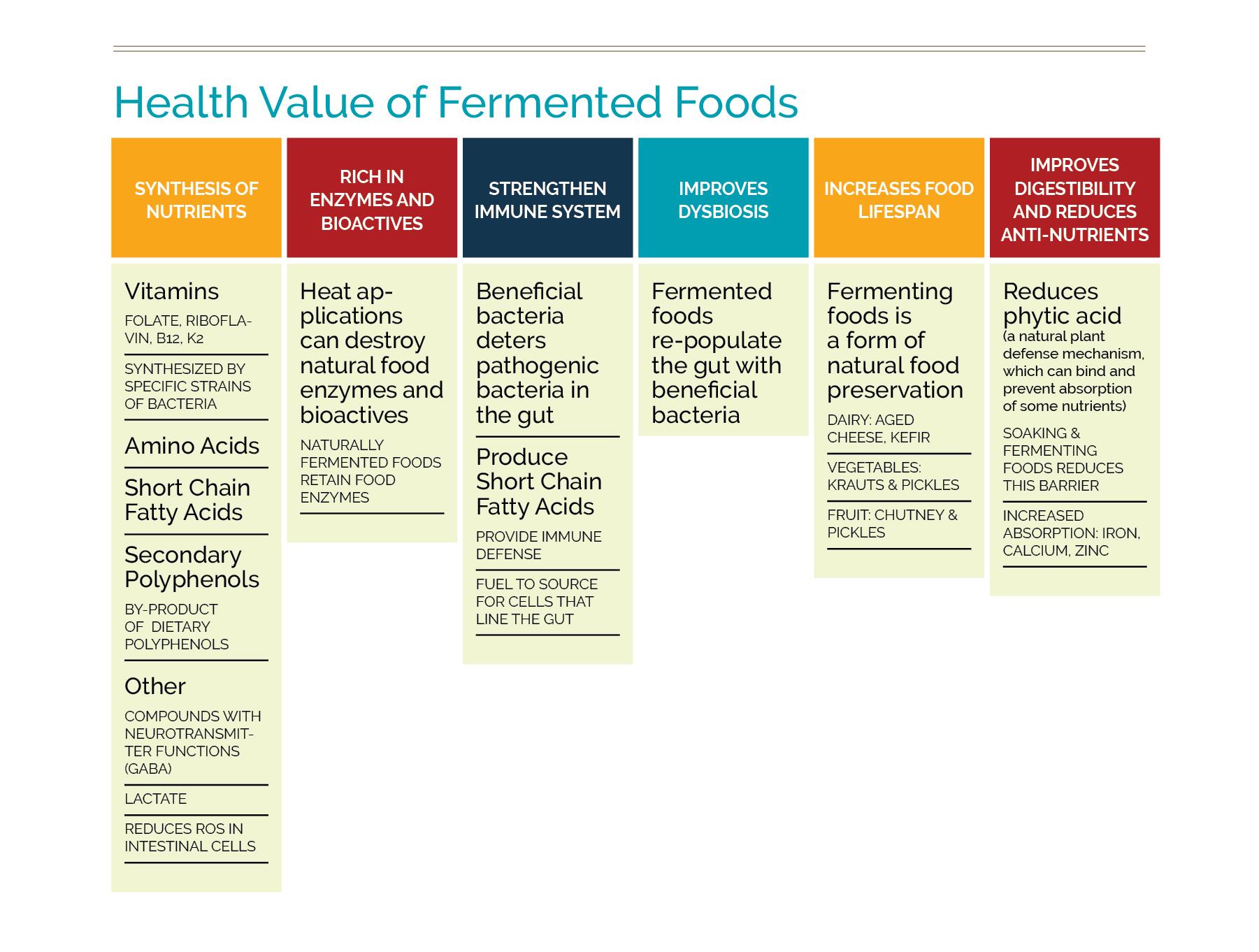 health value of fermented foods.jpg