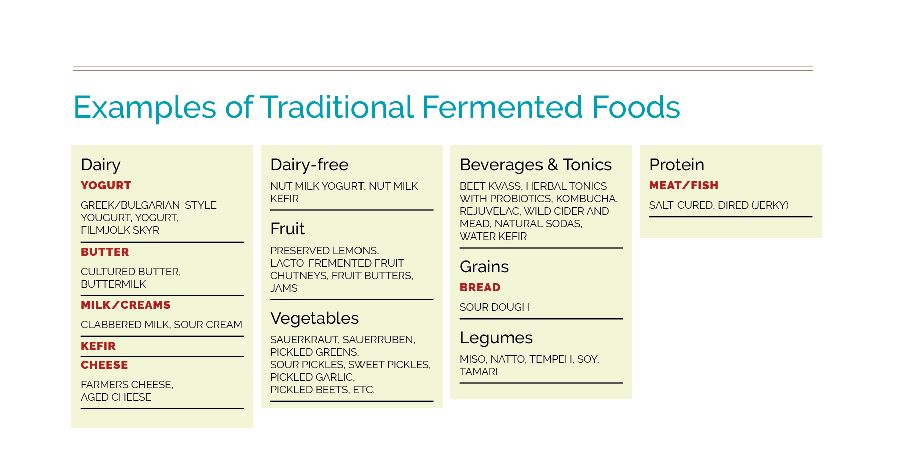 Examples of traditional fermented foods.jpg