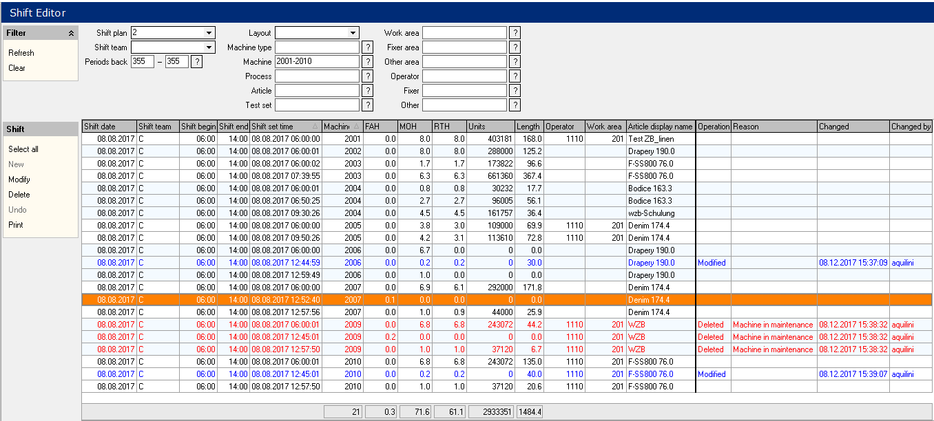 LOOMDATA Shift Data Editor