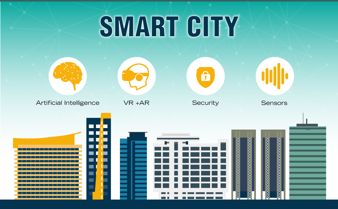 The theme is Smart City.