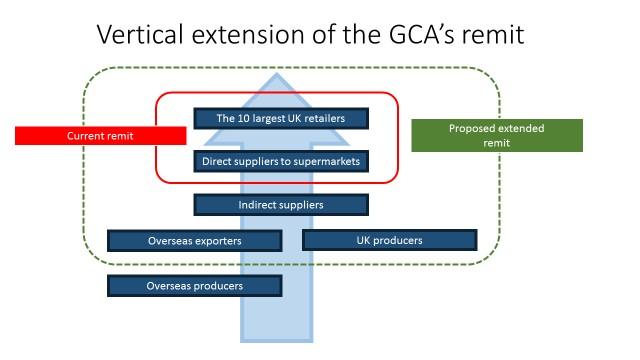 GCA's remit.jpg