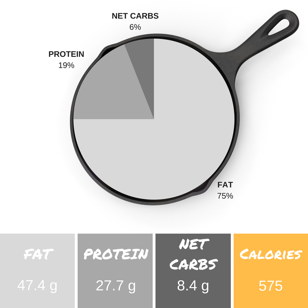 *Info listed is per serving and an estimate. We use    PaleoTrack.com    and the    Keto Diet App    to calculate macronutrient content.    ** 4g fiber + 8.4 net carbs = 12.4 total carbs per serving