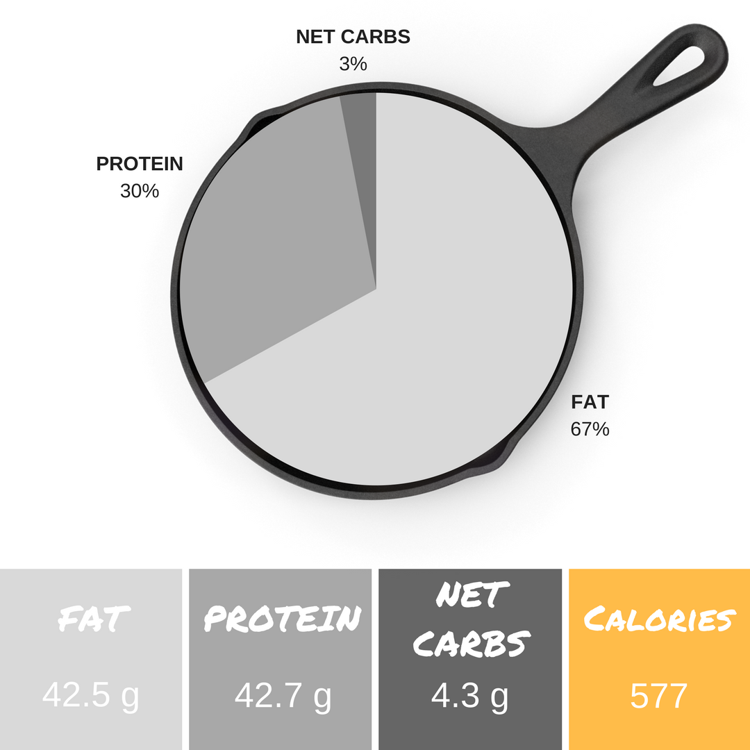 *Info listed is per serving and an estimate. We use    PaleoTrack.com    and the    Keto Diet App    to calculate macronutrient content.    **6.5g fiber + 4.3g net carbs = 10.8g total carbs per serving