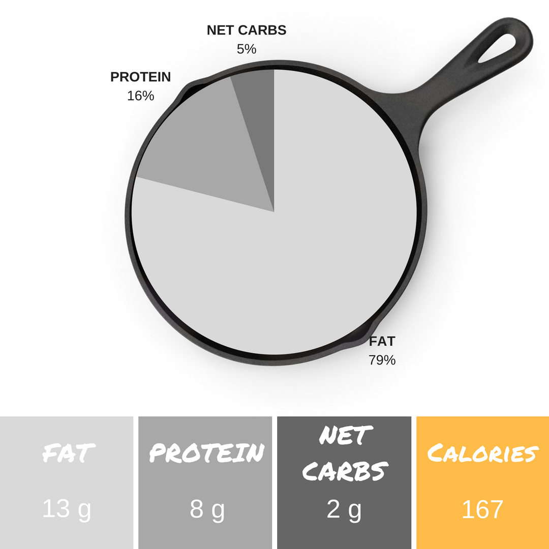 *Info listed is per serving and an estimate. We use  PaleoTrack.com  and the  Keto Diet App  to calculate macronutrient content.  **4 g fiber + 2 g net carbs = 6 g total carbs per serving  *** Nutritional information does not include toppings