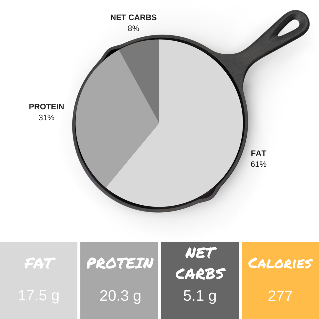 *Info listed is per serving and an estimate. We use    PaleoTrack.com    and the    Keto Diet App    to calculate macronutrient content.    **2.7 g fiber + 5.1 g net carbs = 7.8 g total carbs per serving