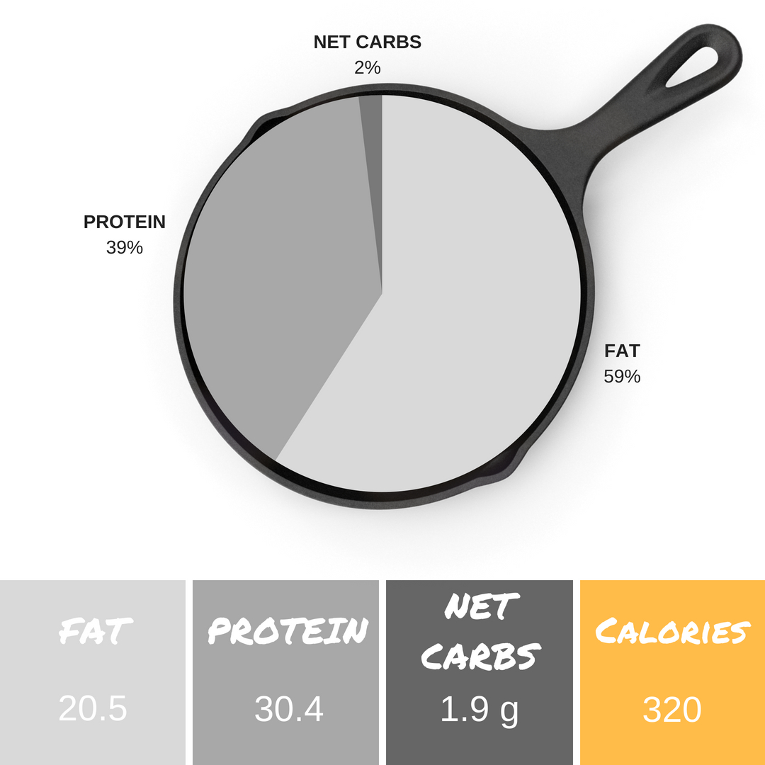 **Info listed is per serving and an estimate. We use  PaleoTrack.com  to calculate macronutrient content.