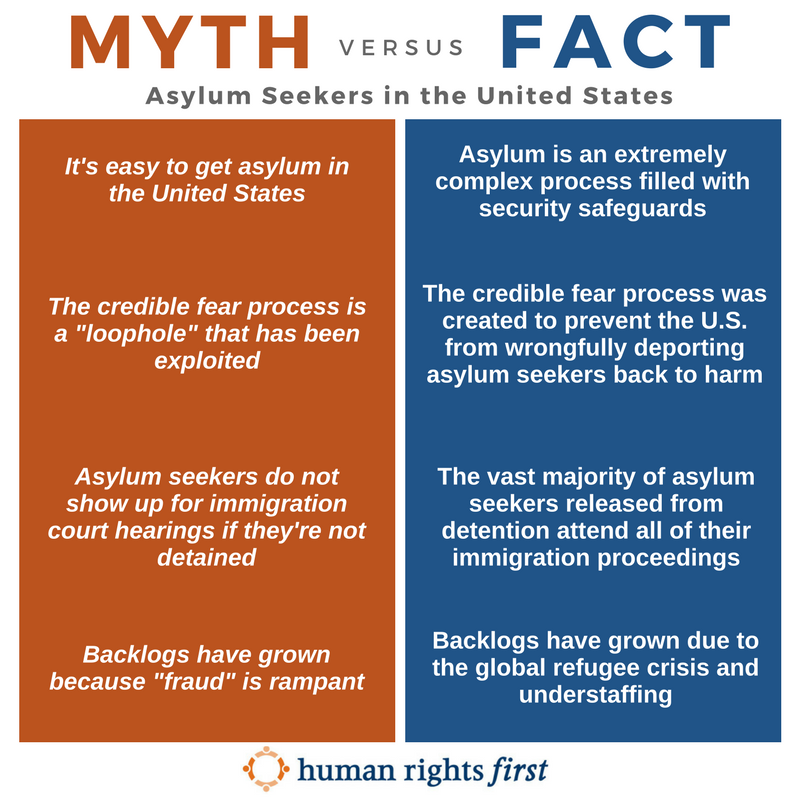 Myth v. Fact (1).png