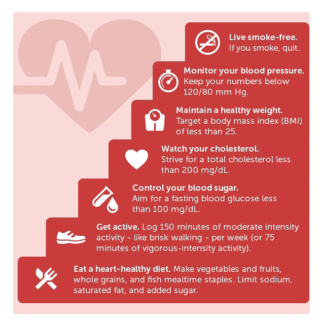 ❤️Happy Valentines Day! ❤️ #FeldmanPT wants to encourage everyone today to take care of their heart. Follow these seven steps to keep your heart in tip-top shape. 💕 Also swipe left to learn more about how blood pressure is measured and what the results mean 💗 Remember that just by walking, running or biking you can keep your heart pumping strong! 💖💪 💓 #happyvalentinesday #healthyheart #healthylife #bloodpressure #heart #healthcare #tips #feldmanphysicaltherapy #physicaltherapy 🖤🧡