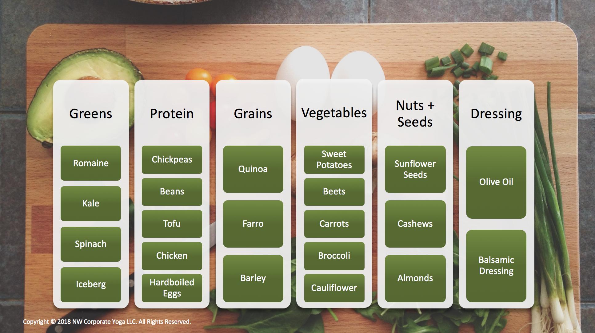 Handy salad building chart