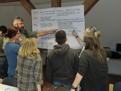 workshops-kon-tiki-eidcoaching-interpretive-design