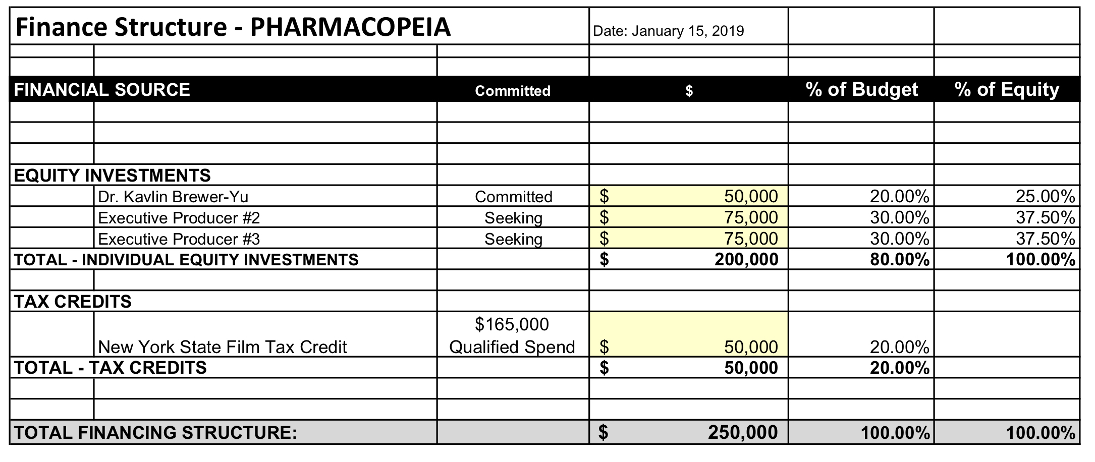 PHARMACOPEIA-Finance Plan-250k-2019-01-15.jpg