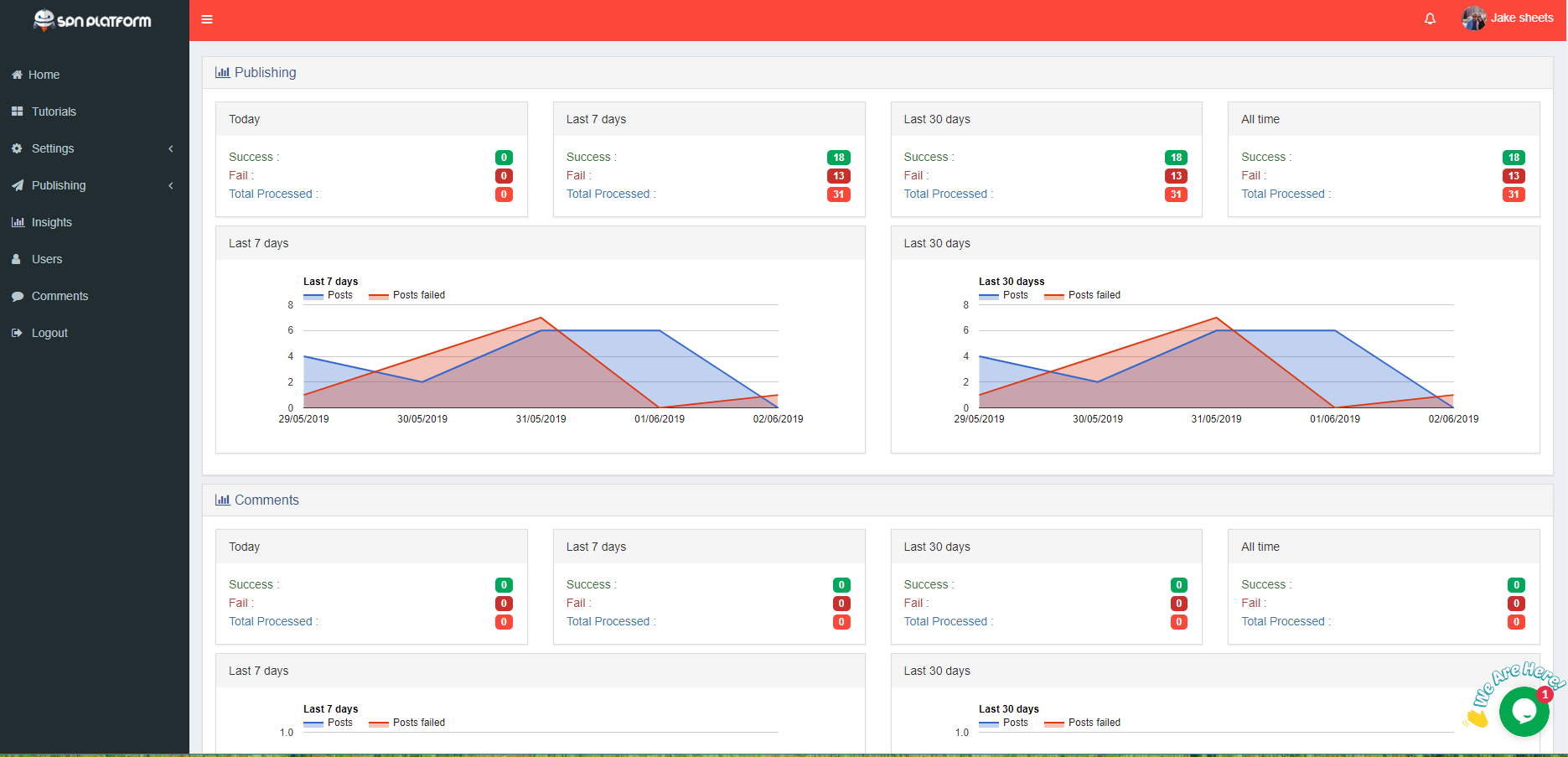 Analytics and Insights for all Facebook campaigns -