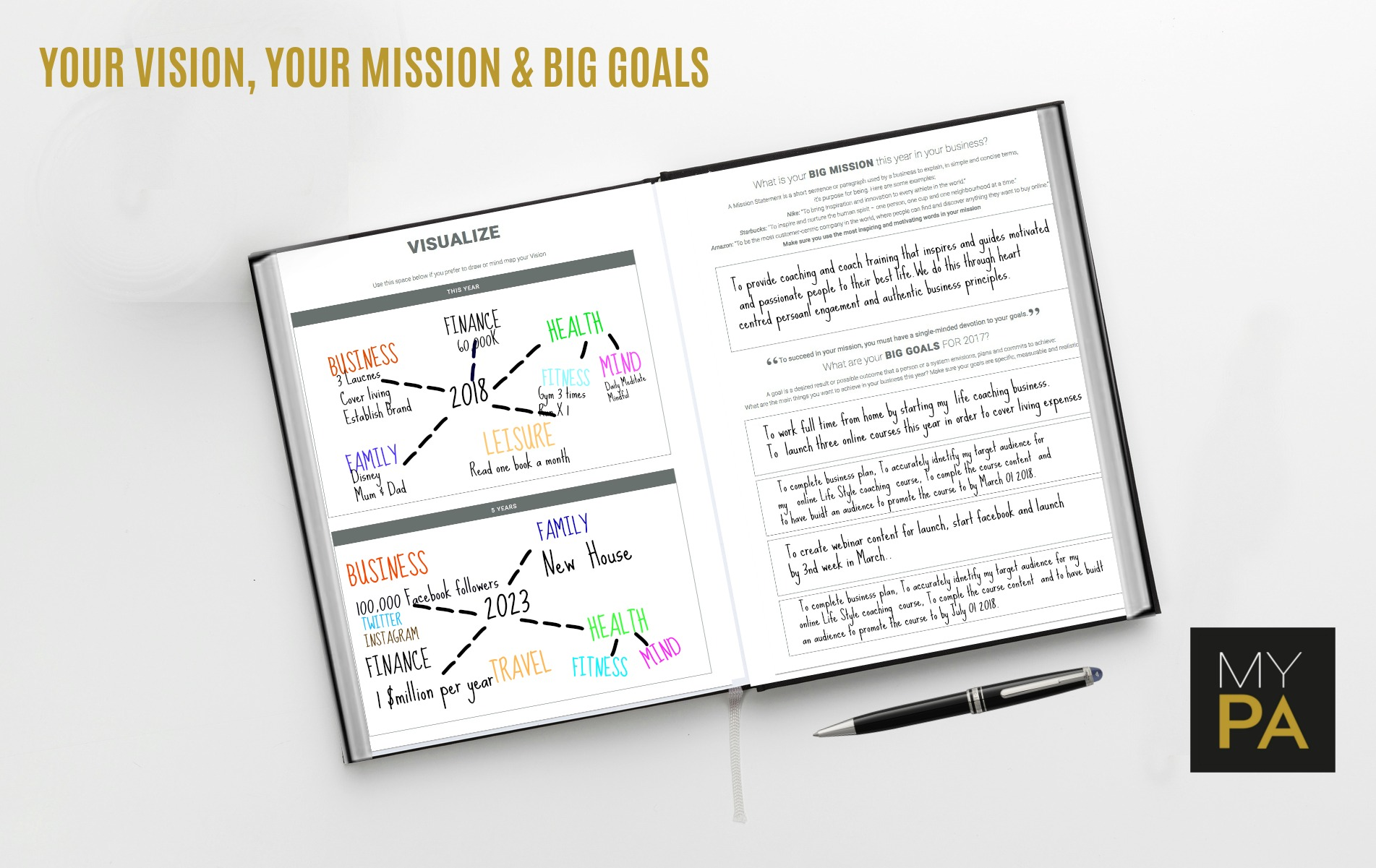 Your personal assistant planner guides you step by step from creating your vision to planning everything you need to do to achieve your goals and dreams.