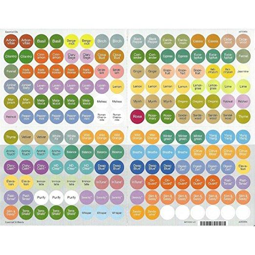 Essential Oil Bottle Labels