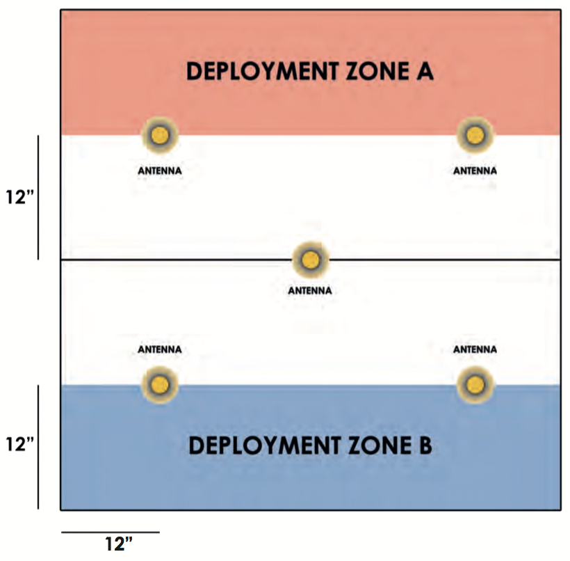 transmission-matrix-deployment.png