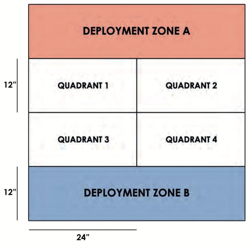 quadrant-control-deployment.png