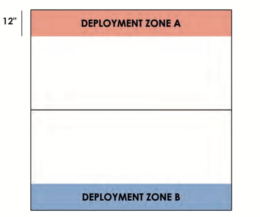 annihilation-deployment.png