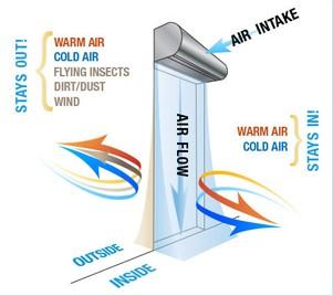 air-curtain-features.jpg