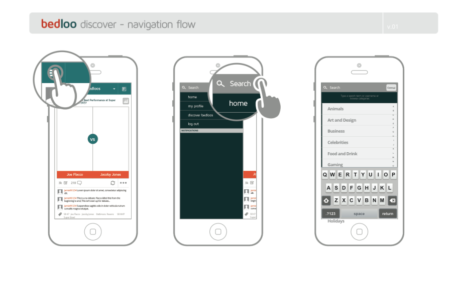 Navigation-Flow-900x605.png